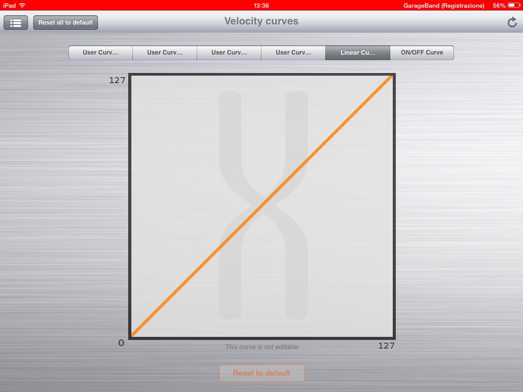 Curva Lineare nell'editor per iPad