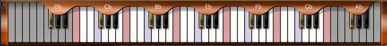 Modartt_Concert_Harp_Hohner_collection_06