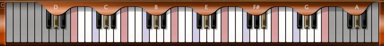 Modartt_Concert_Harp_Hohner_collection_08