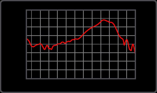 Diagramma di risposta in frequenza