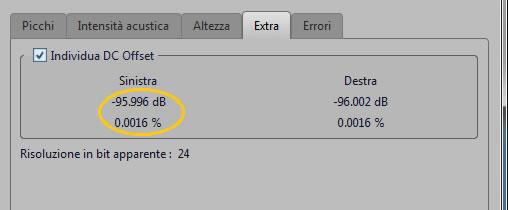 DC offset 0,0016 %
